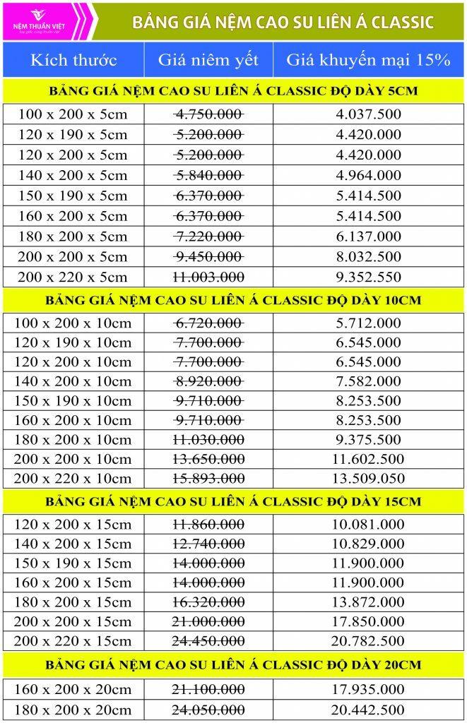 bảng giá nệm liên á 2019