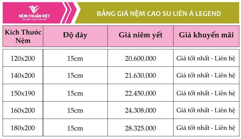bảng giá nệm cao su liên á năm 2019