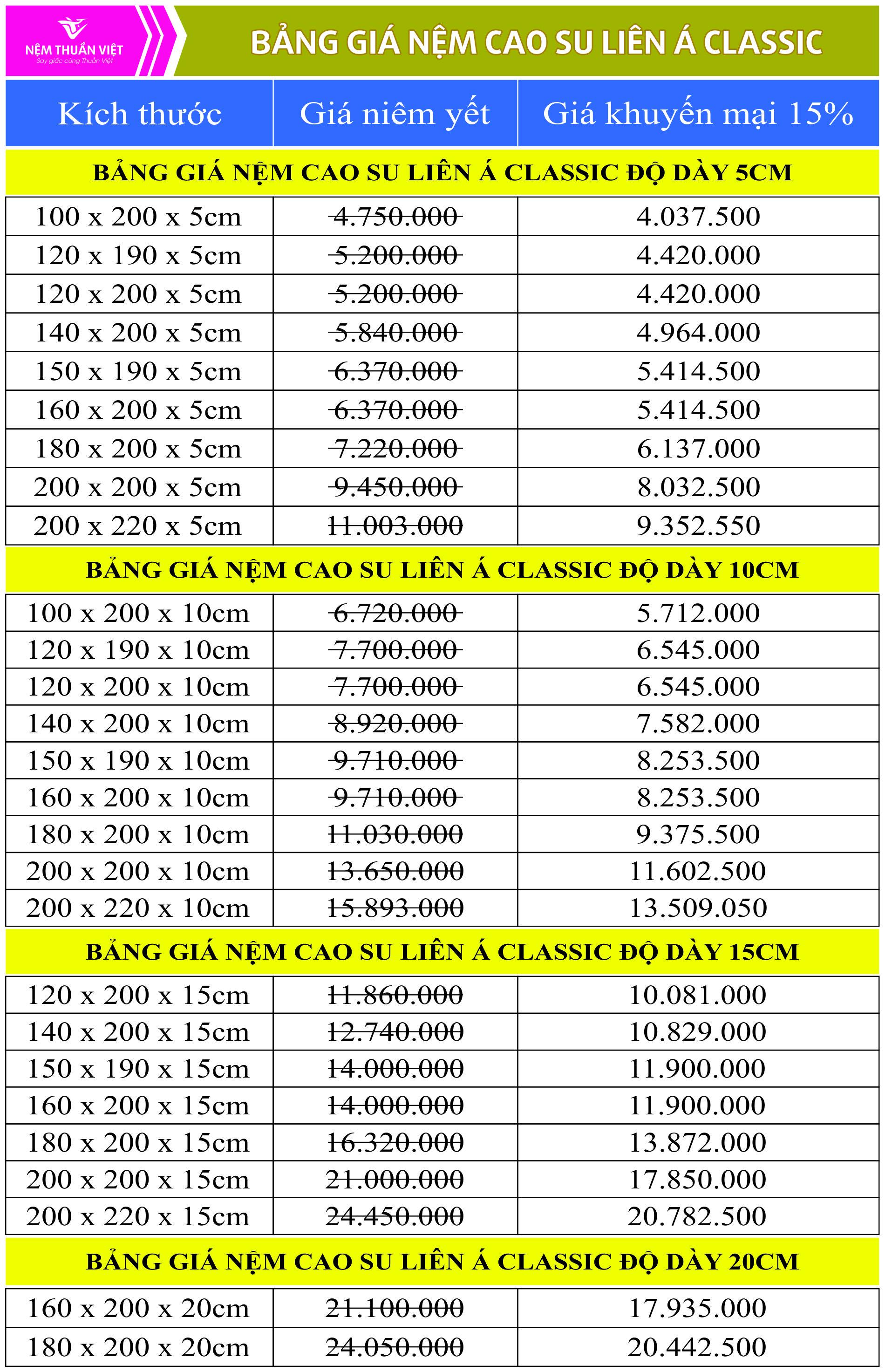 Bảng giá nệm liên á mới nhất 2019