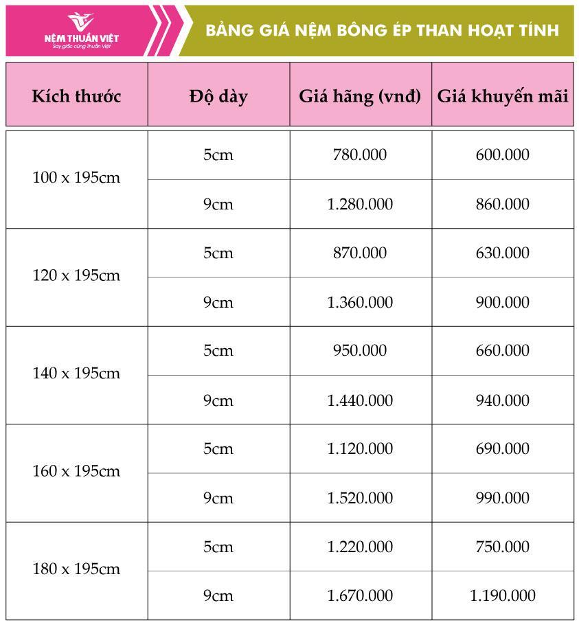 bảng giá đệm bông ép korean hàn quốc giá rẻ,