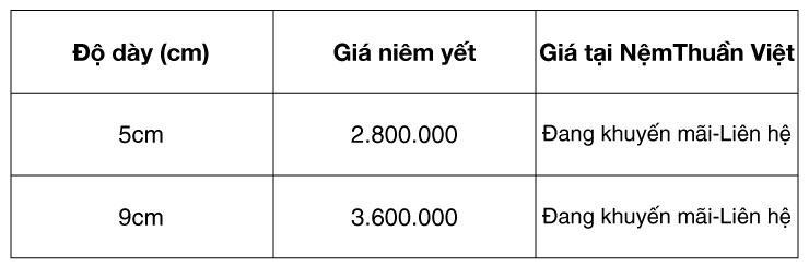 Nệm cao su gấp 3 giá rẻ 1m6