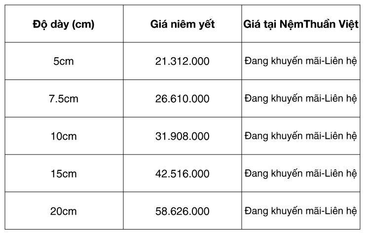 nệm cao su giá rẻ tphcm 1m2