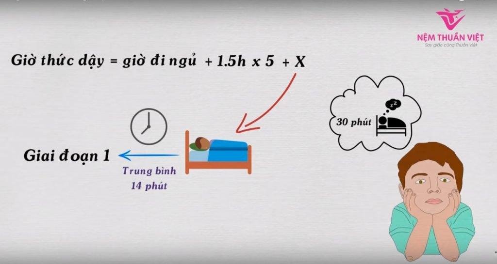 ngủ ít không mệt, ngủ ít vẫn tỉnh táo